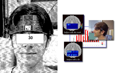 brain imaging lie detector