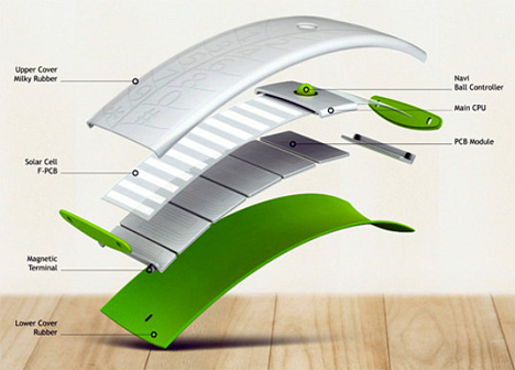 composition of eco friendly solar powered phone