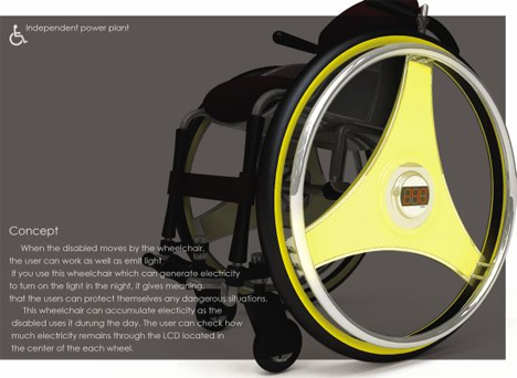 wheelchair concept