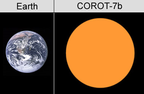 earth and corot-7b