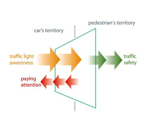 improved vision crosswalk