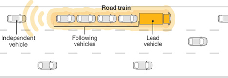 road trains 1