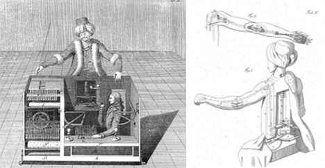 the turk illusion arm mechanism