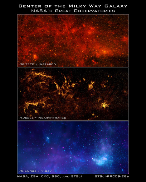 three images center of milky way