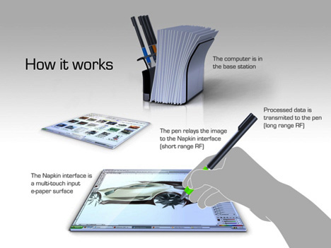 mobile napkin pc concept
