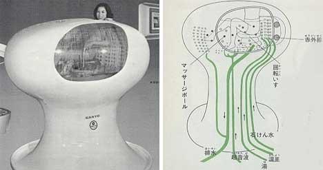 human washing machine