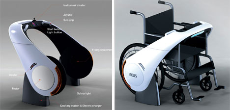 News for Wheelchair Users Motorized Conversion Device Gadgets