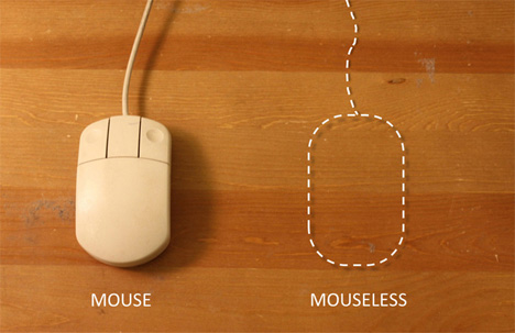Invisible Mouse Controlling A Computer With Just A Hand
