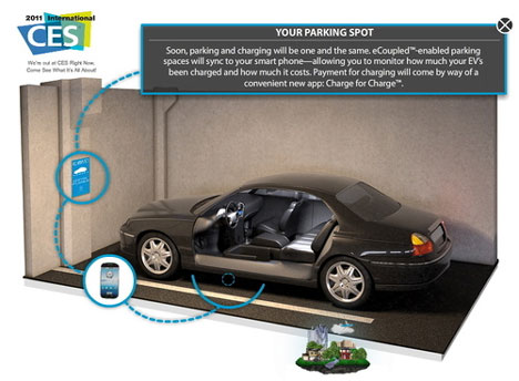Inductive Charging Cars The Car Powering Induction