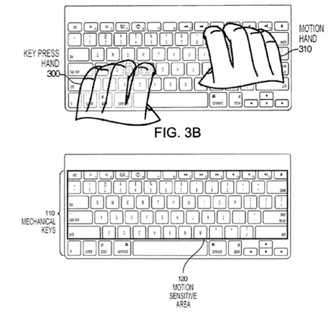 Drawings Using Keyboard