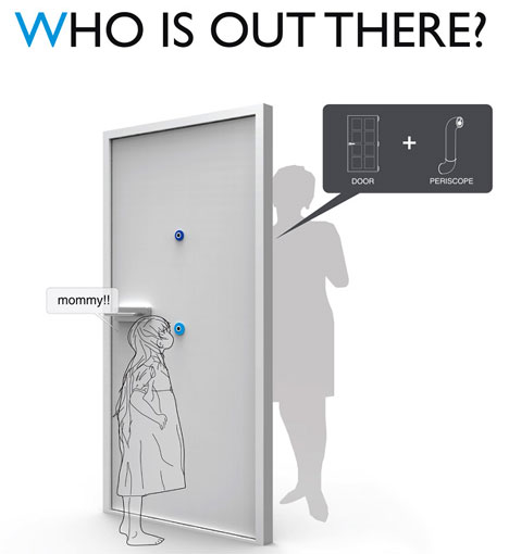 Depending ...  sc 1 st  Gajitz & I See You! Door + Periscope \u003d Peephole Fit For Children | Gadgets ...