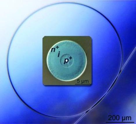 fiber optic flexible solar cells