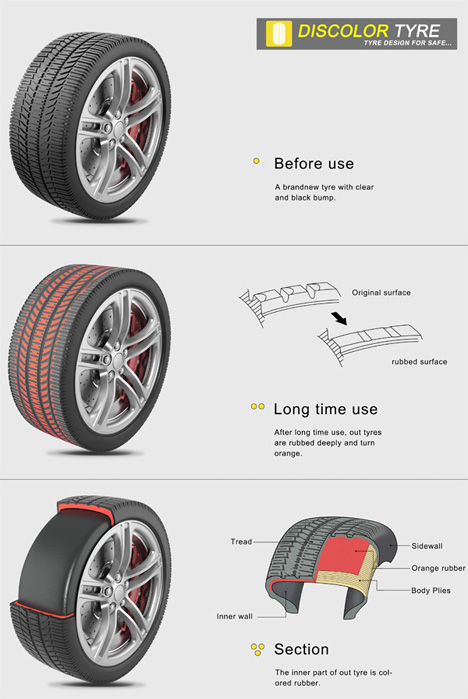safety tires let you know when treads are dangerously worn gadgets science technology. Black Bedroom Furniture Sets. Home Design Ideas