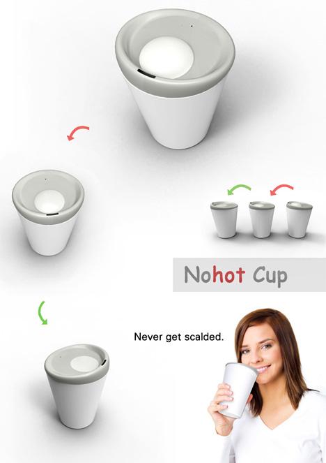 temperature sensitive coffee cup
