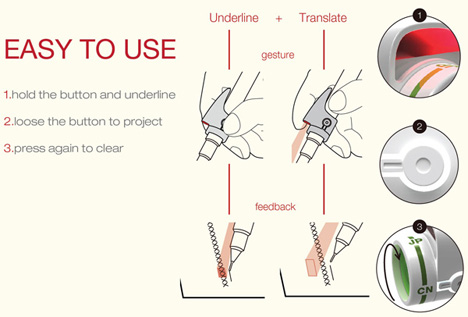 how to use ivy translator