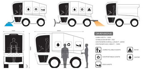 multifunctional municipal vehicle