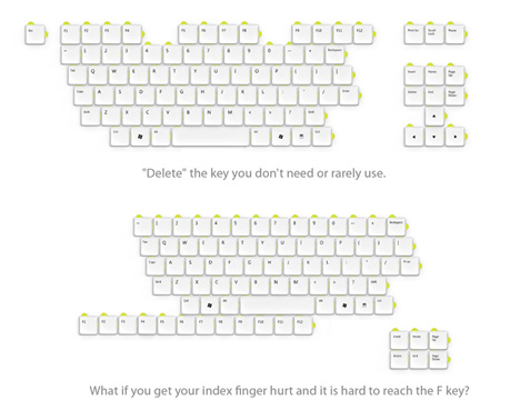 rearranging puzzle keyboard