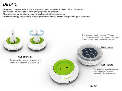 conceptual solar window concept