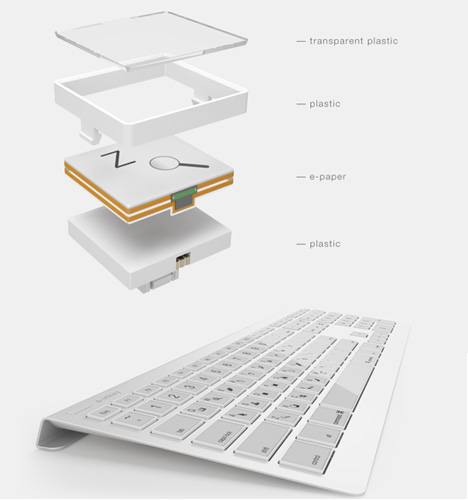 e-inkey keyboard customizable keys