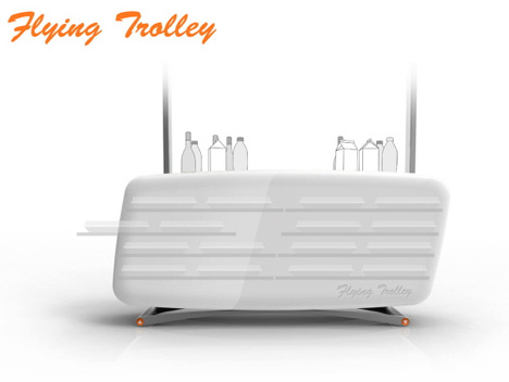 flying trolley concept