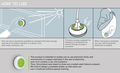 solar window socket concept