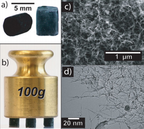 strength and density of aerogels