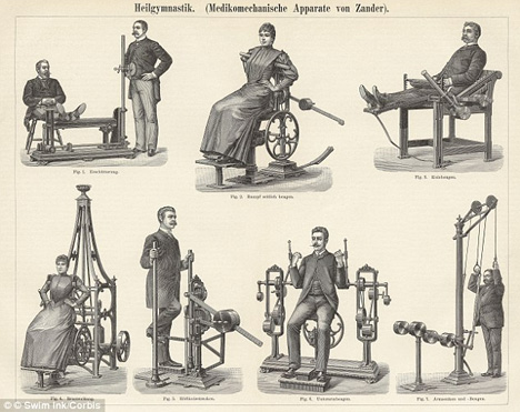 whole lotta shakin': the weird history of gym equipment