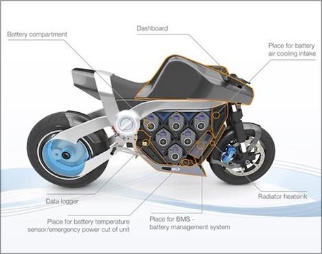 nirvash electric motorcycle