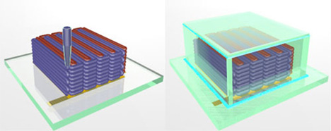 tiny microbatteries 3d printed