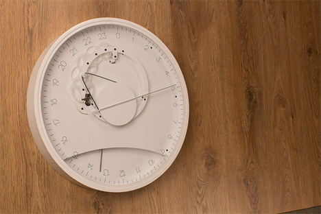 slowclock pendulum