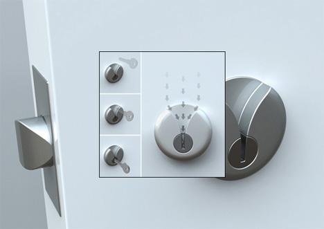 easy to find door lock
