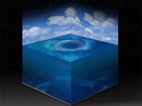 black holes of the ocean
