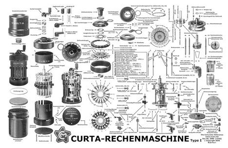 curta chart of parts