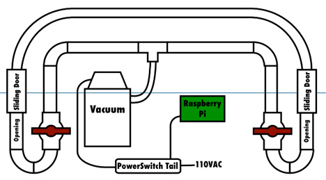 pneumatic tube system layout