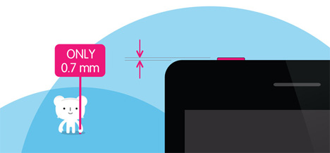 pressy physical smartphone button