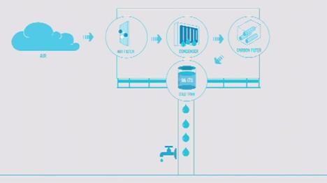 water producing billboard
