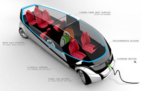 inside view of split&go car