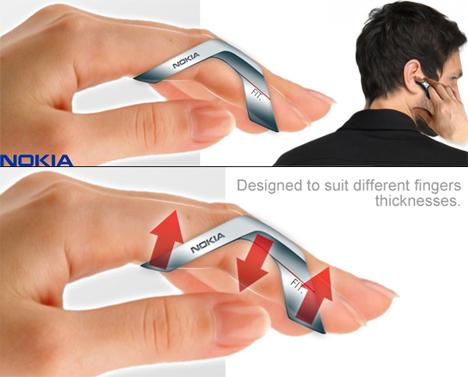 finger ring phone