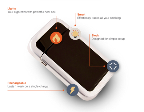 digital stop smoking lighter