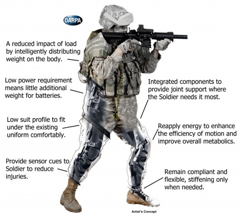 darpa u2019s exoskeleton can help soldiers run 4