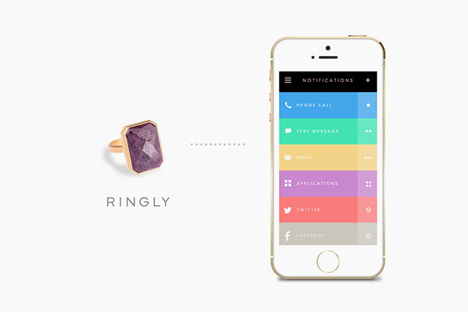 ringly bluetooth connected app