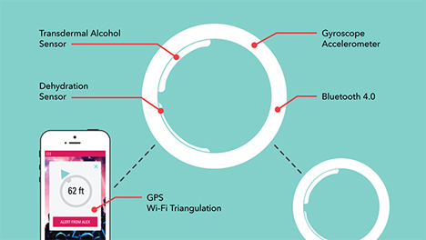 sensor equipped vive wristband