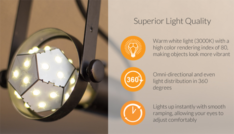 ultra efficient nanoleaf bloom light bulb