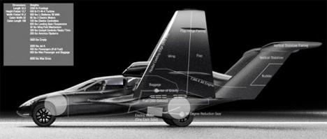 futuristic transforming flying car