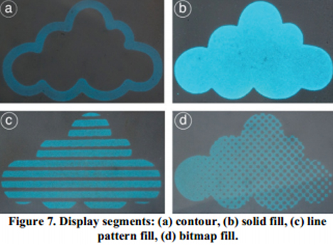 display segments