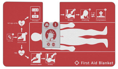 cpr guide drowning first aid blanket