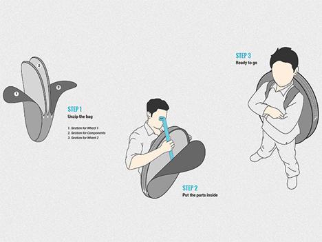 kit bike instructions
