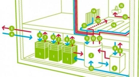 free heat energy system