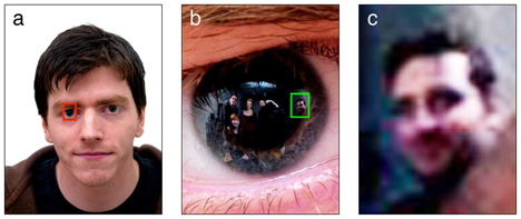identifying faces from eye reflections