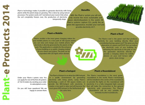 plant e system details